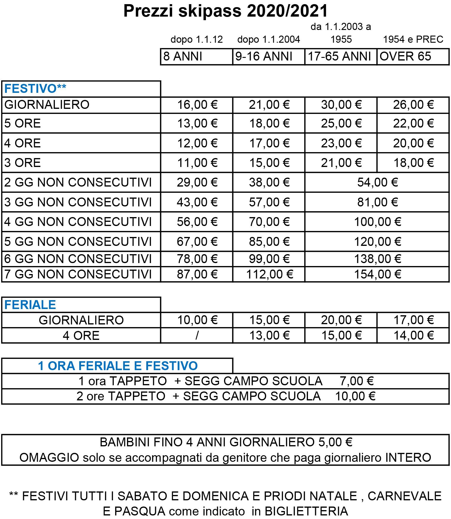 Prezzi Skipass Spiazzi di Gromo